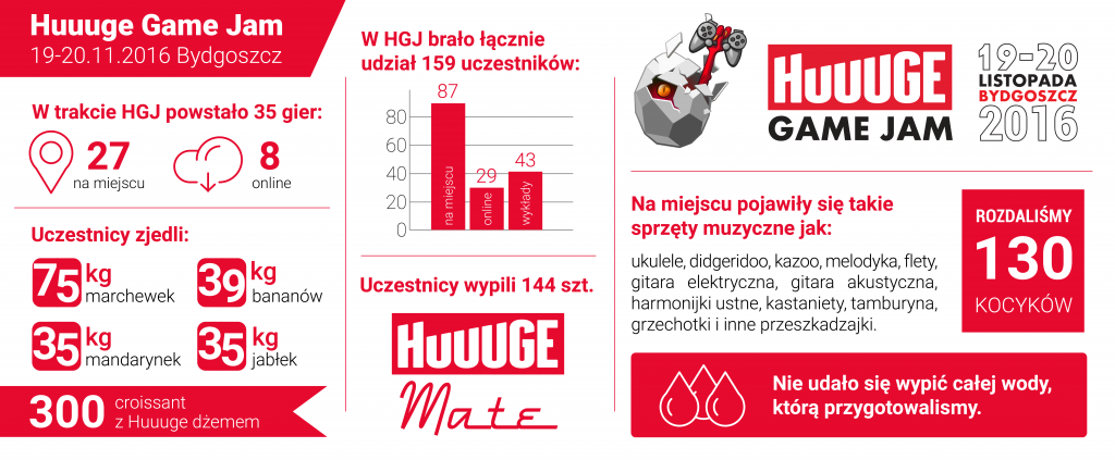 infografika_1480138214
